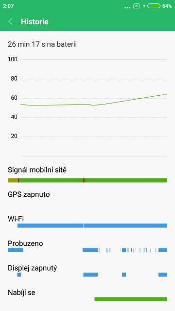 Xiaomi Redmi Note 5A, screenshot, graf výdrže