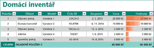 Excel - Správa dat