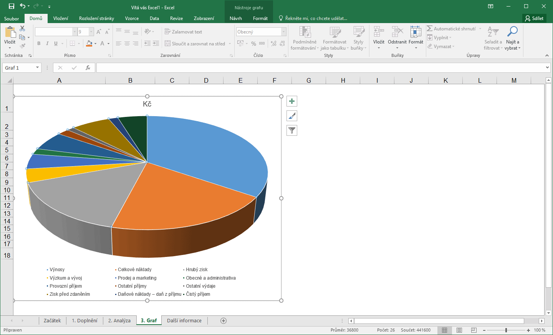 Rozhraní programu Microsoft Excel