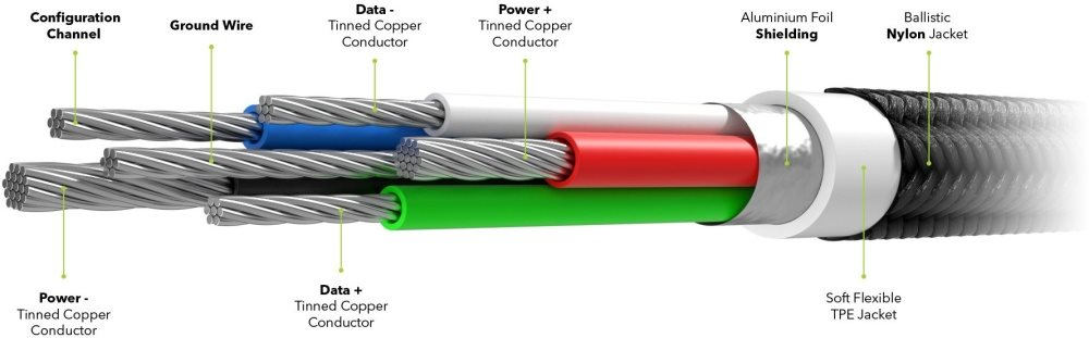 eb65a7123 AlzaPower MultiCore 4in1 USB 1m Black - Datový kabel | Alza.cz