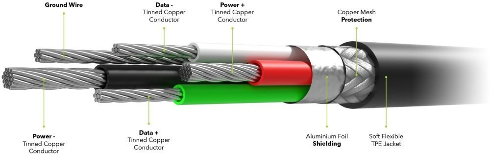 0b5924ce9 AlzaPower MultiCore Micro USB + USB-C 1m Black - Datový kabel | Alza.cz