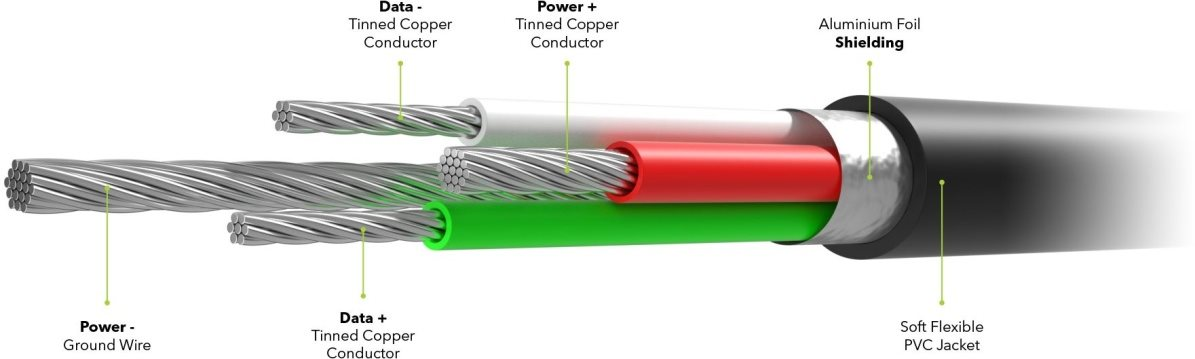 ce959b626 AlzaPower Core Micro USB 1m Black - Datový kabel | Alza.cz