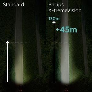 Autožárovka PHILIPS H7 X-tremeVision - ryhlejší reakce