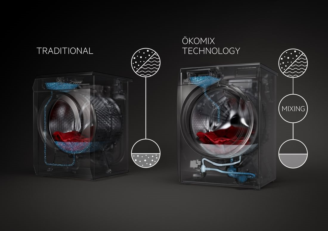 Pračka AEG ÖKOMix L8FEC49SC - ÖKOMix technologie