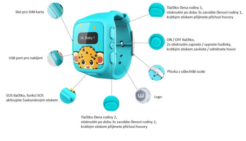 intelioWATCH černé - Chytré hodinky  35d607808ac
