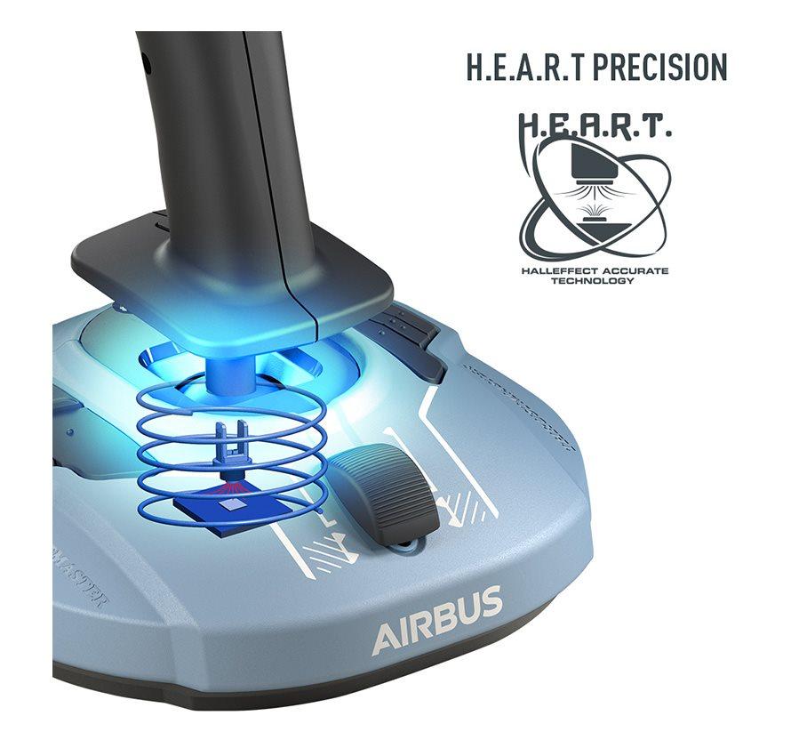 Technologie H.E.A.R.T