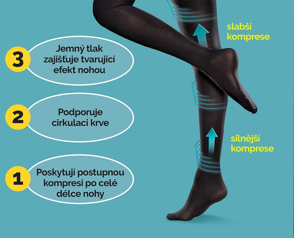 SCHOLL Light Legs 60DEN kompresní punčochové kalhoty černé XL ... 74501a4886