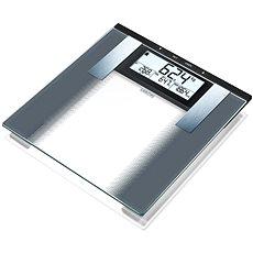 Sanitas SBG 21 - Osobní váha