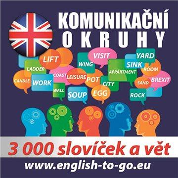 Angličtina – komunikační okruhy