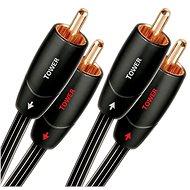 AudioQuest Tower RR 1.5m - Audio kabel