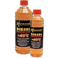 Xeramic Diesel Protector -40st.C 1L - Aditivum