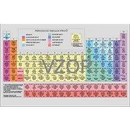 Periodická soustava chemických prvků: karta - Kniha