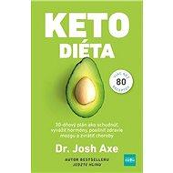 Ketodiéta: 30-dňový plán ako schudnúť, vyvážiť hladinu hormónov...
