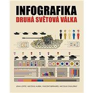 Infografika Druhá světová válka - Kniha