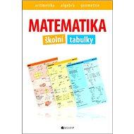 Matematika školní tabulky: aritmetika, algebra, geometrie