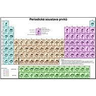 Periodická soustava prvků pro SŠ: nástěnná tabule - Kniha