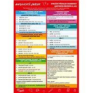 Anglický jazyk Stručný přehled gramatiky: (Jazyková úroveň A1, A2) - Kniha