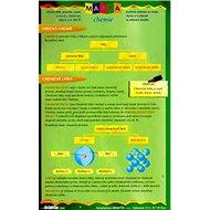 Mapka chemie - Kniha