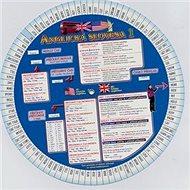 Anglická slovesa 1: Otočná mapka - Kniha