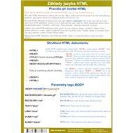 Základy jazyka HTML - mapka: výuková karta - Kniha