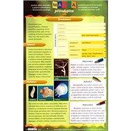 Mapka přírodopisu 2.díl: praktická  pomůcka ke studiu přírodopisu - Kniha