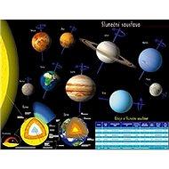 Sluneční soustava: nástěnný obraz - Kniha