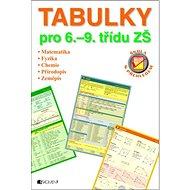 Tabulky pro 6.-9. tř. ZŠ: Škola s přehledem