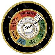Wizarding World - Emergency - hodiny nástěnné