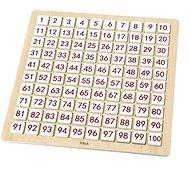 Dřevěná abeceda a počítání