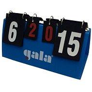 Gala indicator scores - Scoreboard