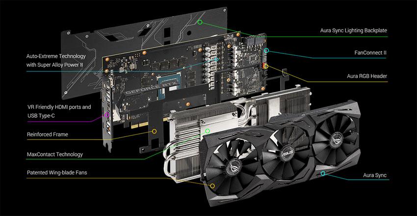 Asus Strix RTX 2070 O8G Gaming; systém chlazení