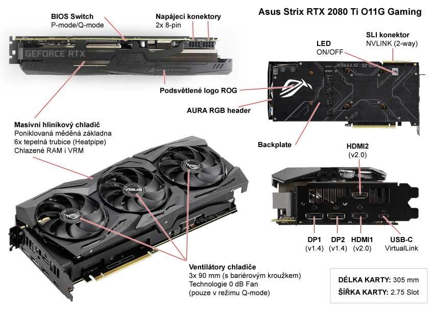 Asus Strix RTX 2080 Ti O11G Gaming; popis