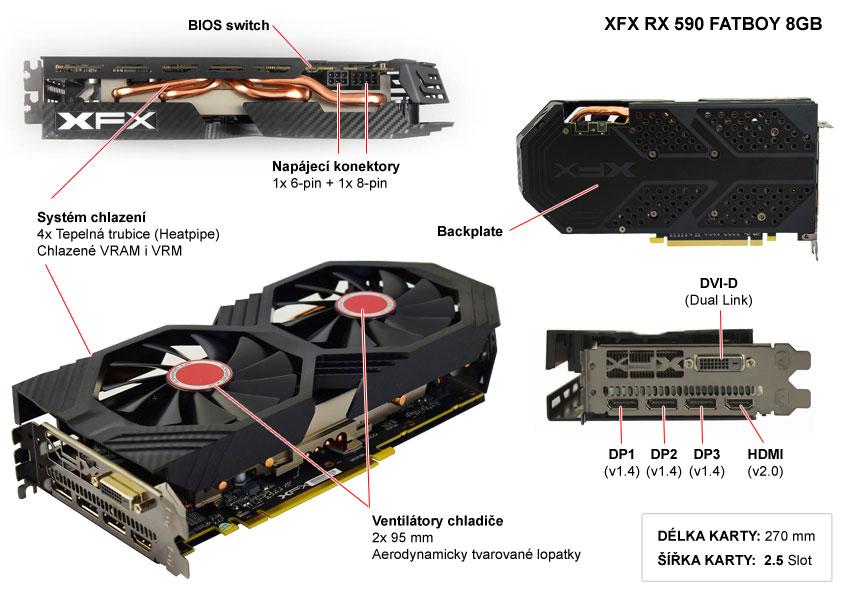 XFX RX 590 Fatboy 8GB; popis