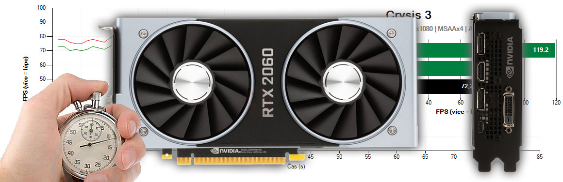 NVIDIA RTX 2060 Founders Edition recenze a testy