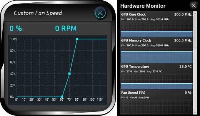 Sapphire TriXX; monitoring