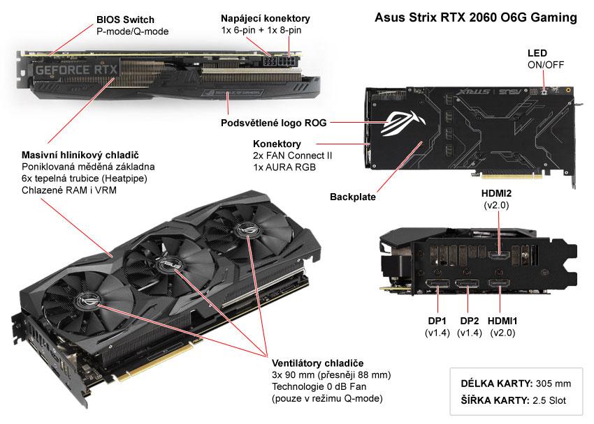 Asus Strix RTX 2060 O6G Gaming; popis