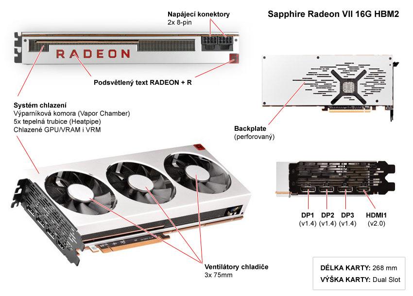 Sapphire Radeon VII 16G HBM2 popis
