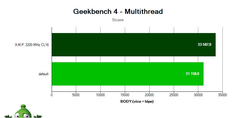 G.SKILL Trident Z Royal; GeekBench 4