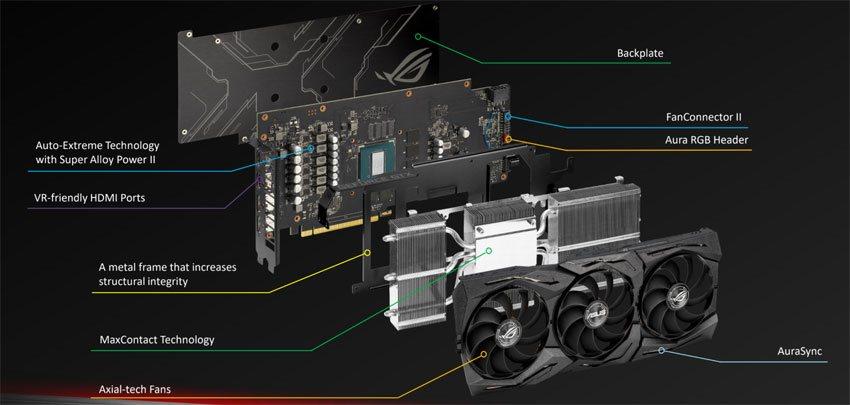 Asus Strix GTX 1660 Ti O6G Gaming; systém chlazení