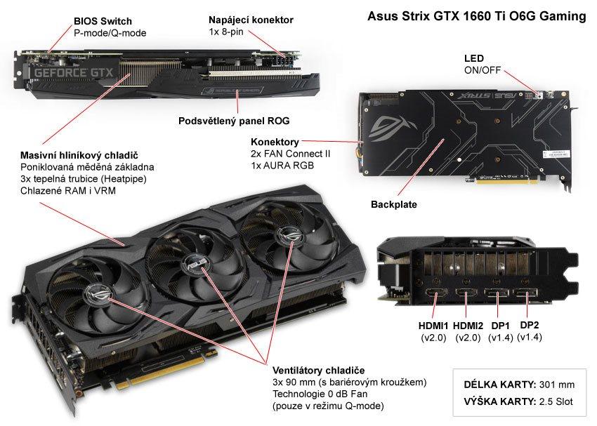 Asus Strix GTX 1660 Ti O6G Gaming popis