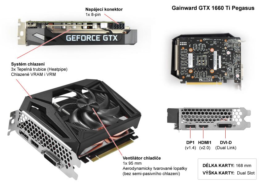 Gainward GTX 1660 Ti Pegasus popis