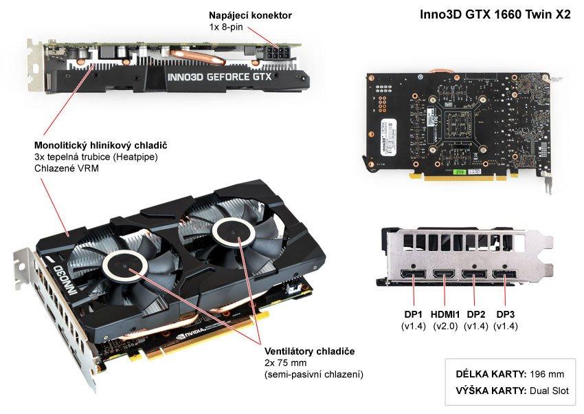 Inno3D GTX 1660 TWIN X2 popis
