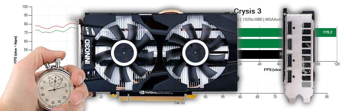 Inno3D GTX 1660 TWIN X2 recenze a testy