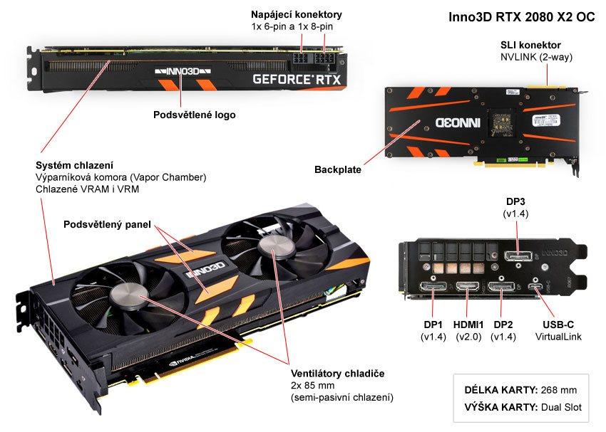 Popis grafické karty Inno3D RTX 2080 X2 OC