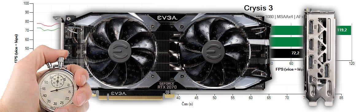 EVGA RTX 2070 XC Gaming recenze a testy
