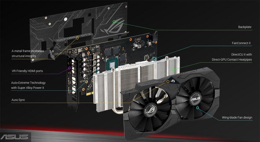 Asus Strix GTX 1650 O4G Gaming; systém chlazení