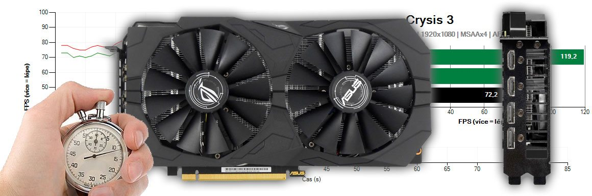 Asus Strix GTX 1650 O4G Gaming recenze a testy