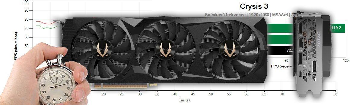 ZOTAC Gaming RTX 2080 Ti Triple Fan recenze a testy