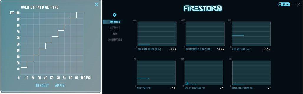 ZOTAC Gaming RTX 2080 Ti Triple Fan Firestorm monitoring