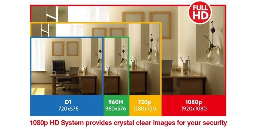 iGet Homeguard kvalita obrazu